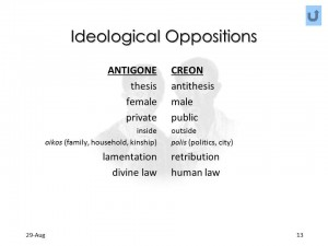 ideological oppositions